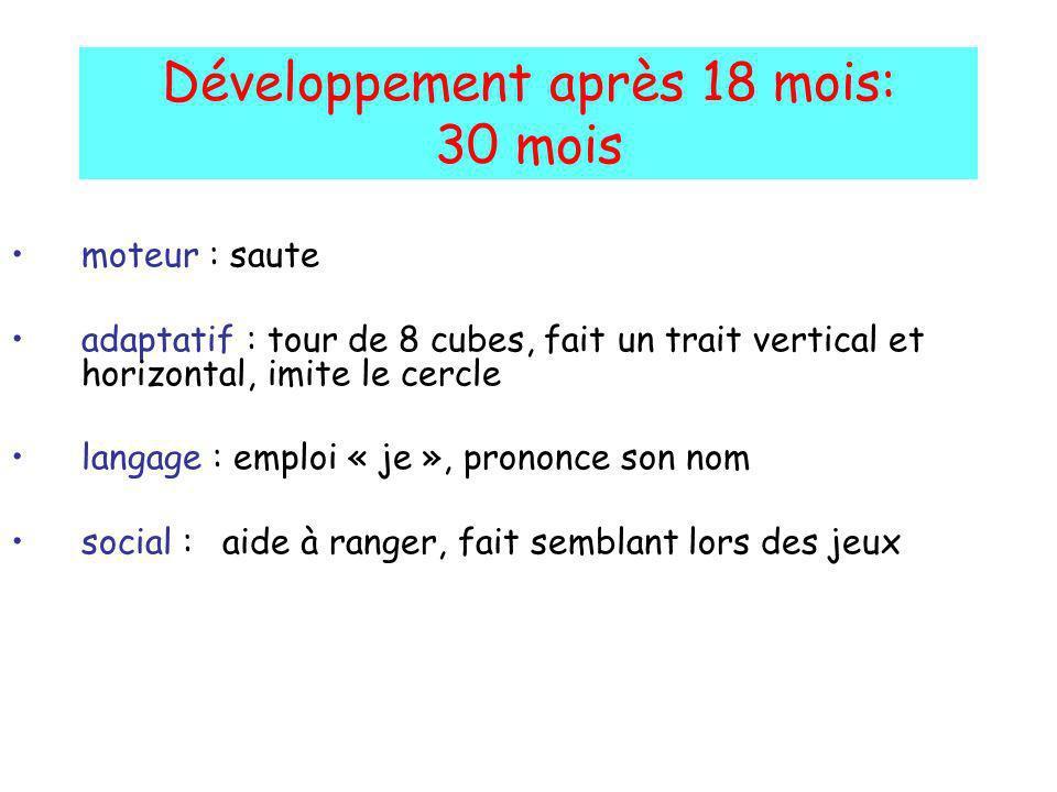 Développement après 18 mois: 30 mois