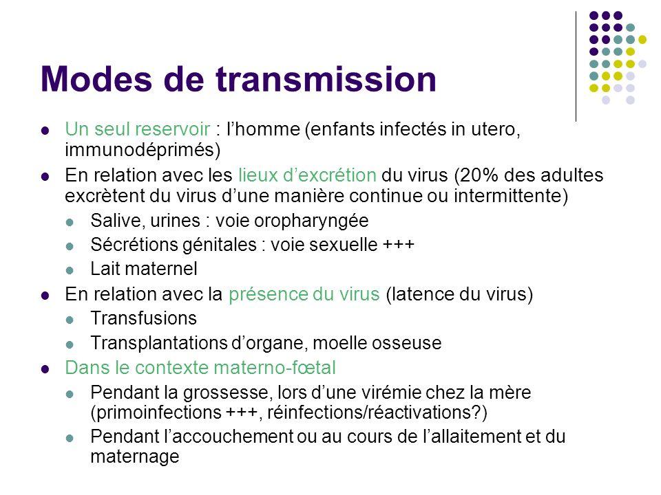 Modes de transmission Un seul reservoir : l'homme (enfants infectés in utero, immunodéprimés)