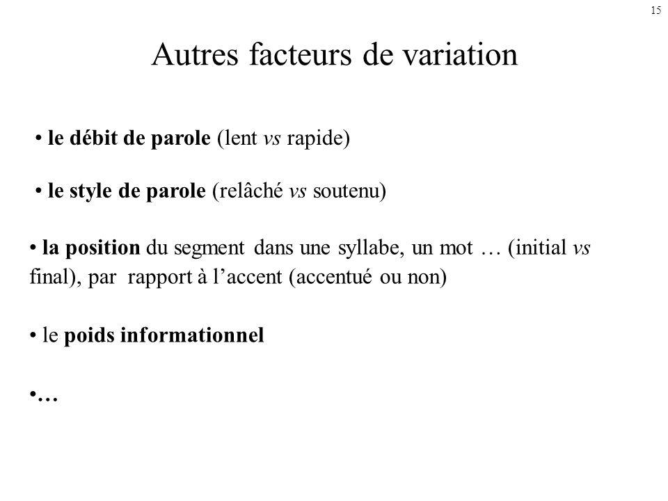 Autres facteurs de variation