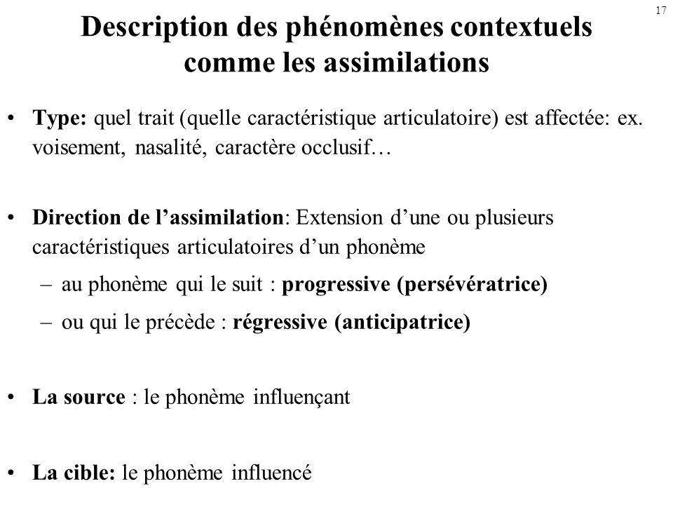 Description des phénomènes contextuels comme les assimilations