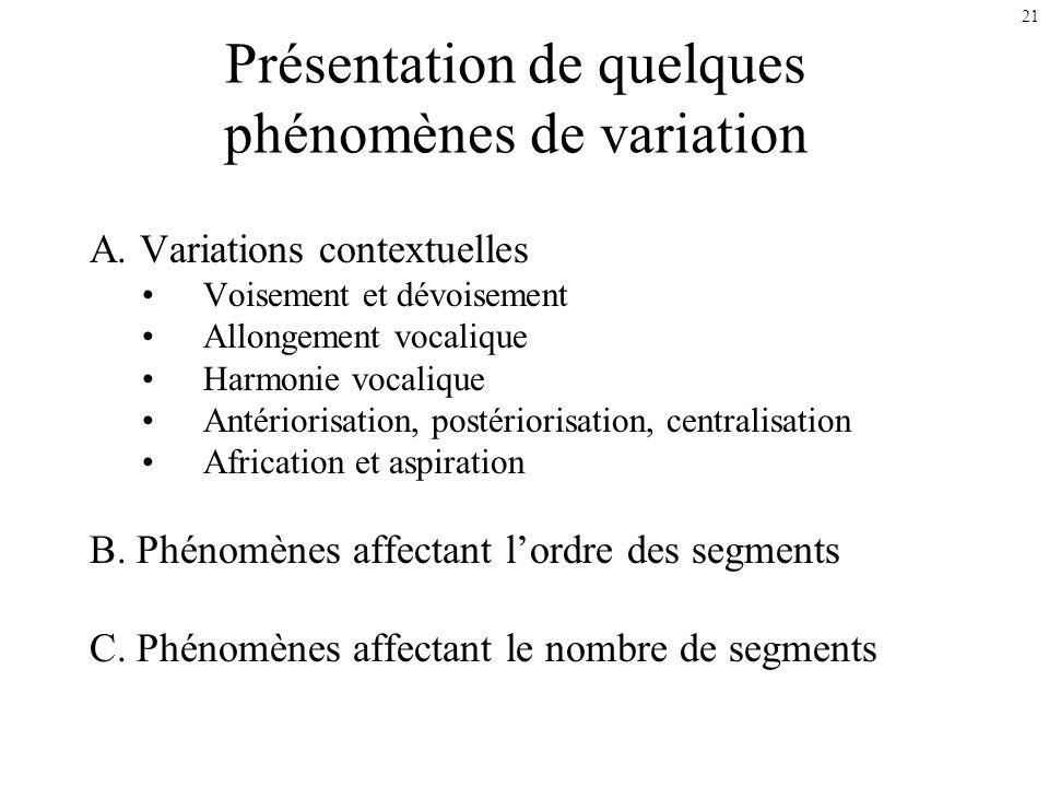 Présentation de quelques phénomènes de variation