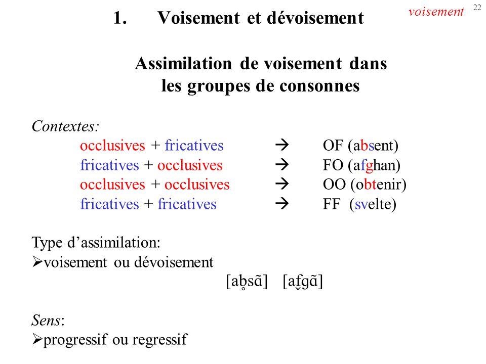 voisement Voisement et dévoisement Assimilation de voisement dans les groupes de consonnes. Contextes:
