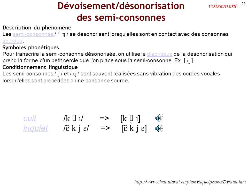 Dévoisement/désonorisation des semi-consonnes