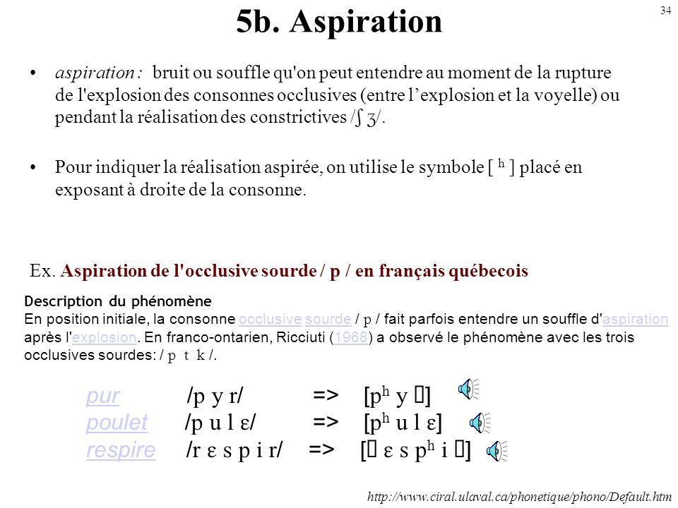 5b. Aspiration