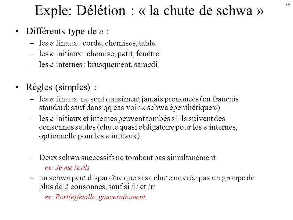 Exple: Délétion : « la chute de schwa »
