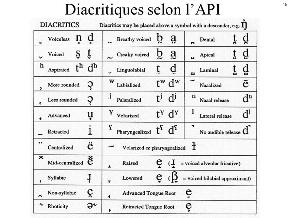 Diacritiques selon l'API