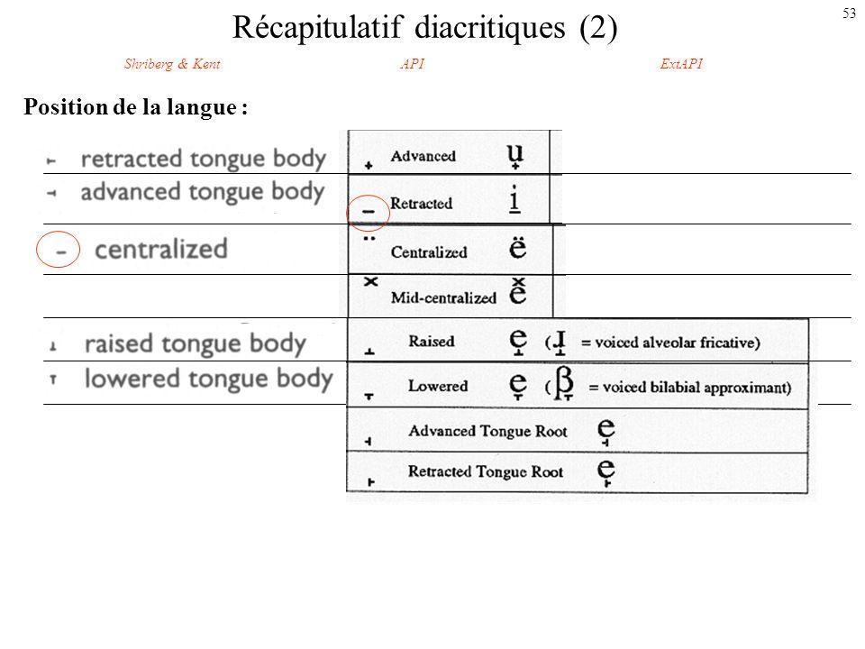 Récapitulatif diacritiques (2)