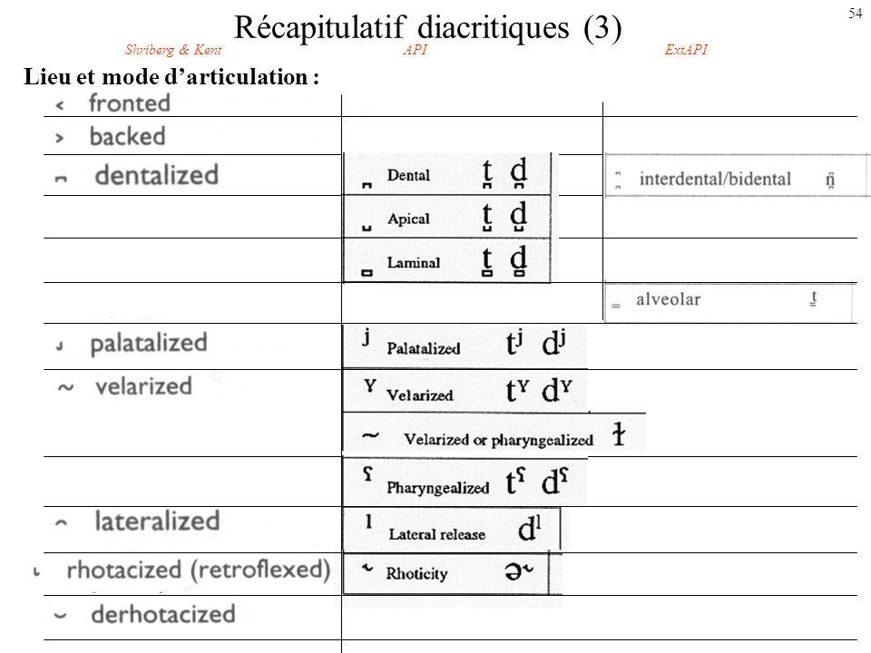 Récapitulatif diacritiques (3)