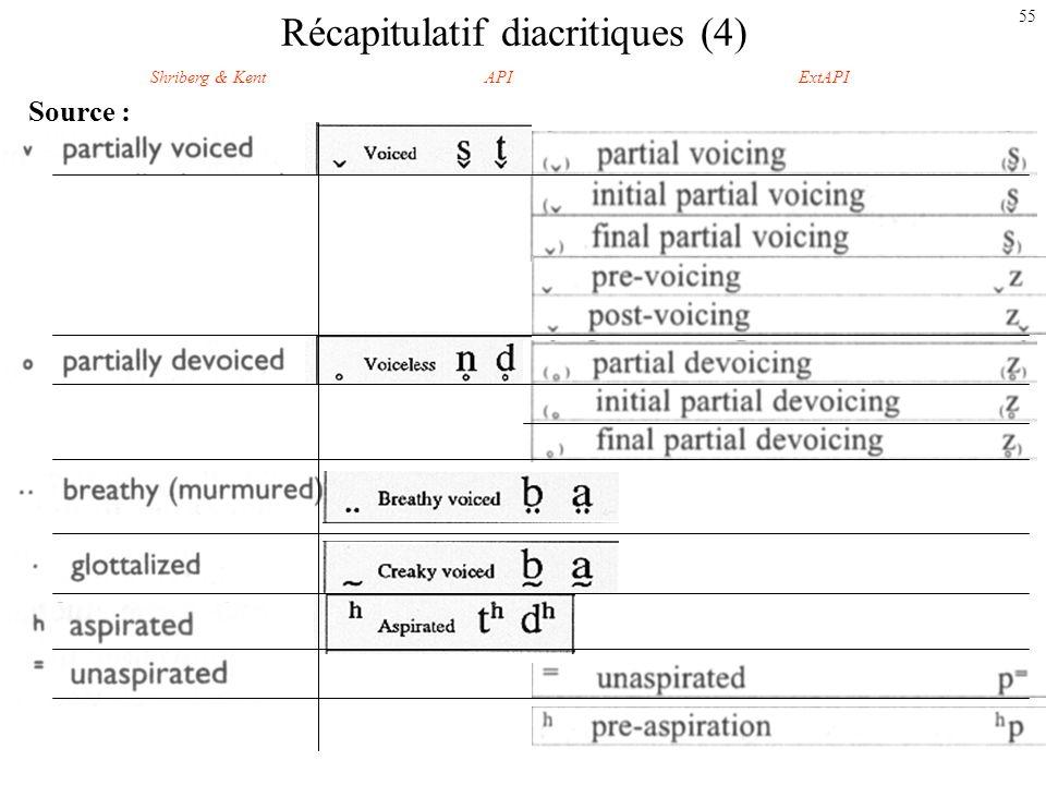Récapitulatif diacritiques (4)
