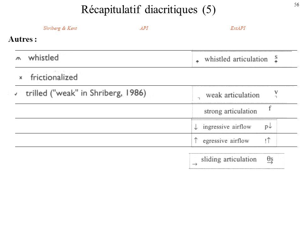 Récapitulatif diacritiques (5)