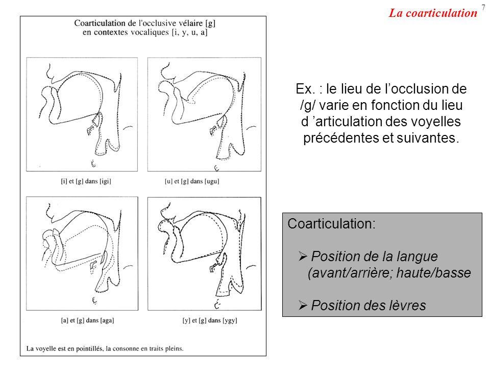 (avant/arrière; haute/basse Position des lèvres