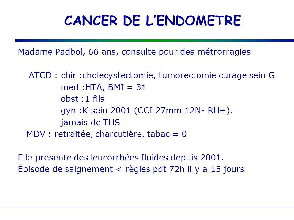 CANCER DE L'ENDOMETRE Madame Padbol, 66 ans, consulte pour des métrorragies. ATCD : chir :cholecystectomie, tumorectomie curage sein G.