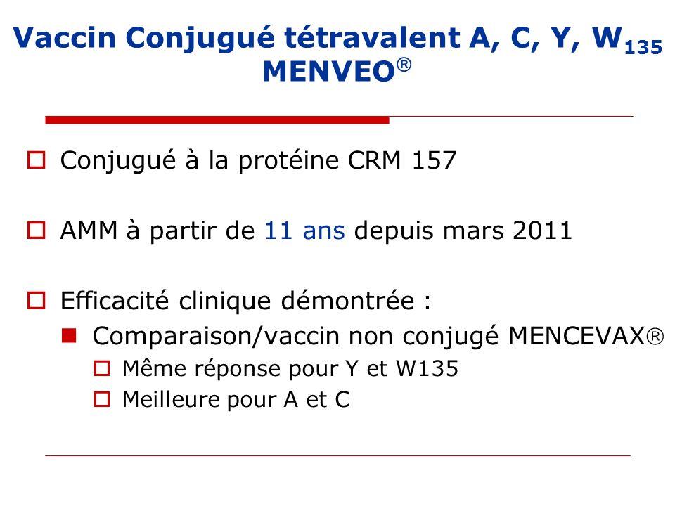 Vaccin Conjugué tétravalent A, C, Y, W135 MENVEO