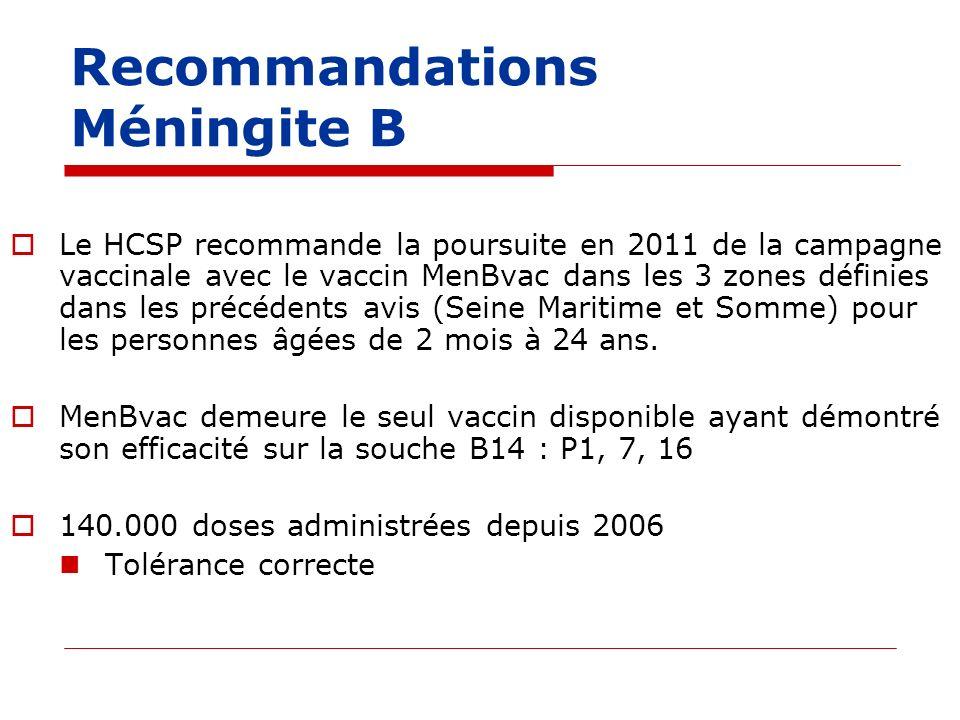 Recommandations Méningite B