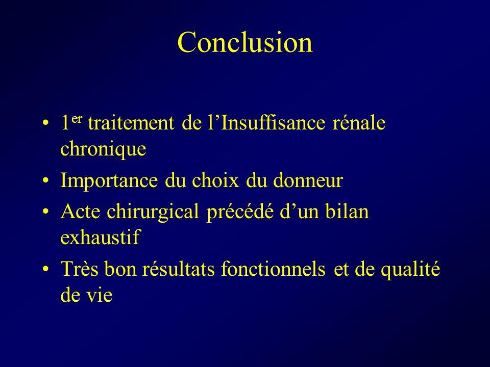 Conclusion 1er traitement de l'Insuffisance rénale chronique