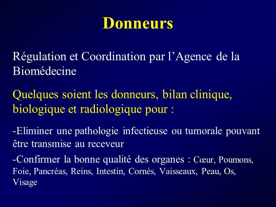 Donneurs Régulation et Coordination par l'Agence de la Biomédecine