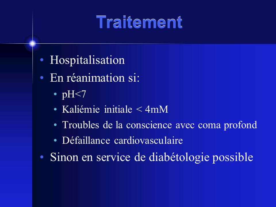 Traitement Hospitalisation En réanimation si:
