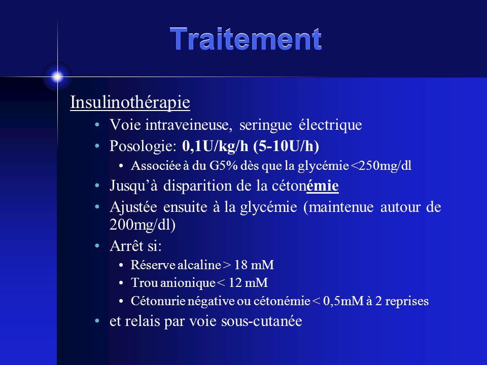 Traitement Insulinothérapie Voie intraveineuse, seringue électrique