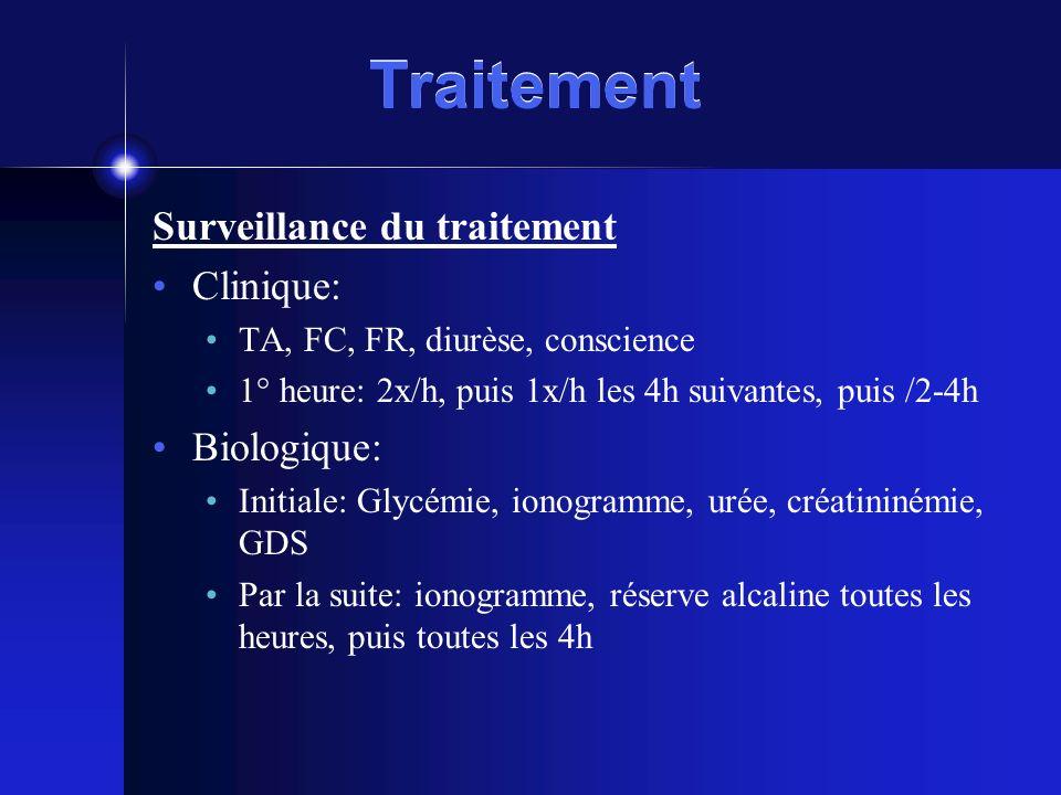 Traitement Surveillance du traitement Clinique: Biologique: