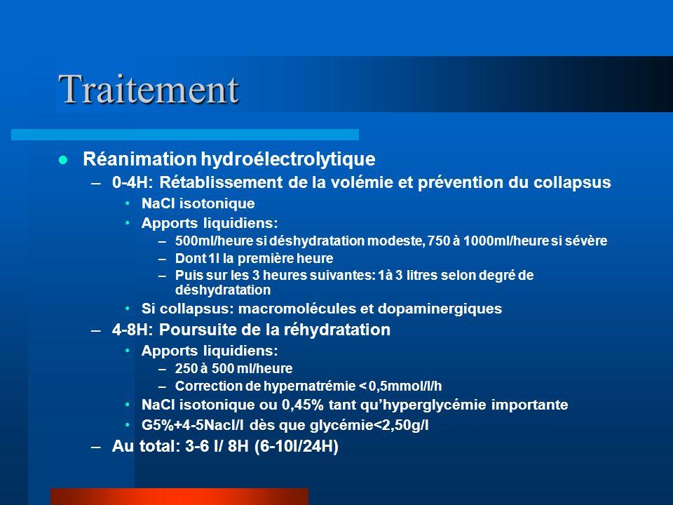 Traitement Réanimation hydroélectrolytique