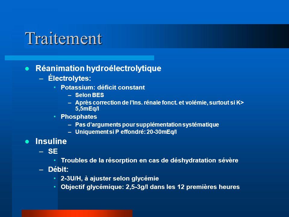 Traitement Réanimation hydroélectrolytique Insuline Électrolytes: SE