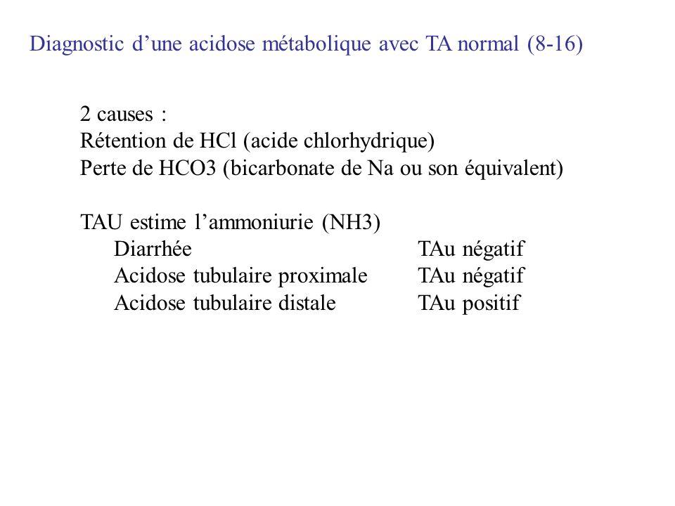 Diagnostic d'une acidose métabolique avec TA normal (8-16)