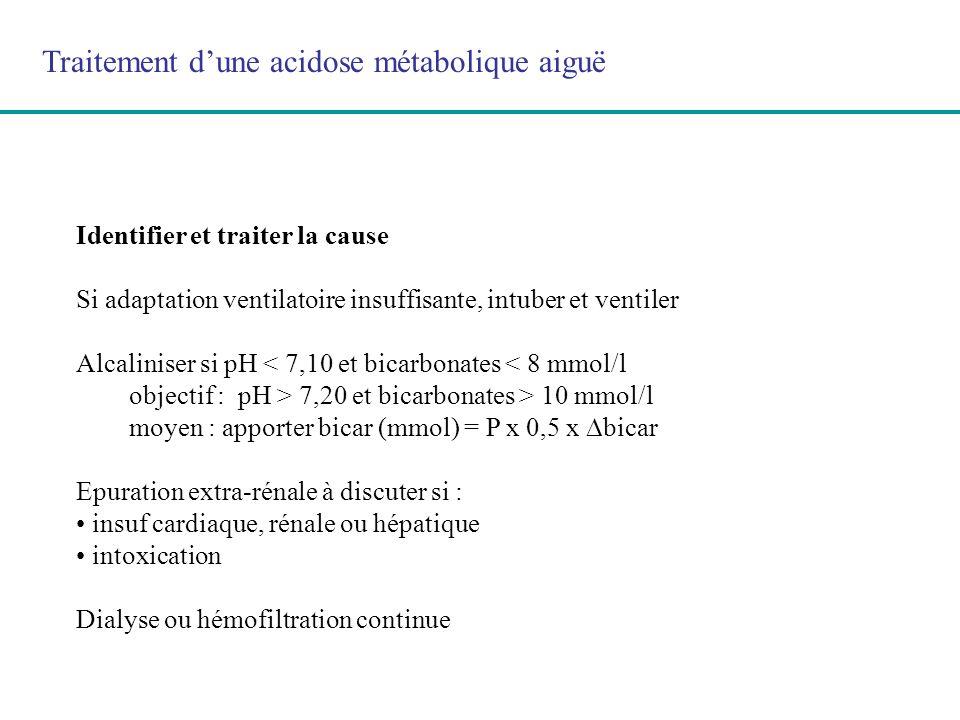 Traitement d'une acidose métabolique aiguë