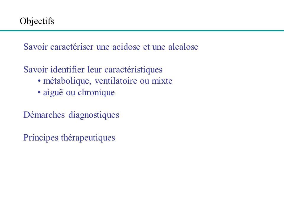 Objectifs Savoir caractériser une acidose et une alcalose. Savoir identifier leur caractéristiques.