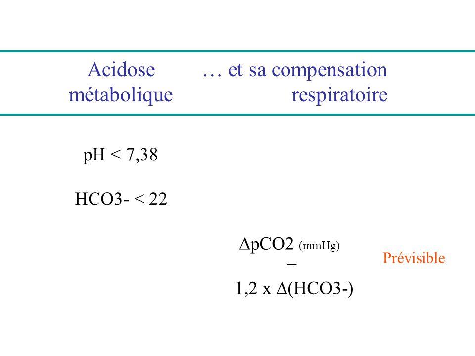 … et sa compensation respiratoire
