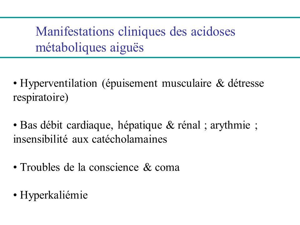 Manifestations cliniques des acidoses métaboliques aiguës