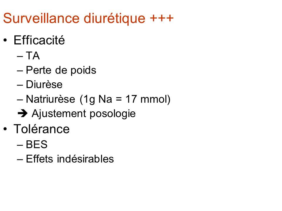 Surveillance diurétique +++