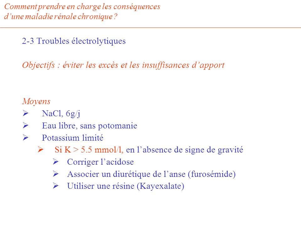 2-3 Troubles électrolytiques