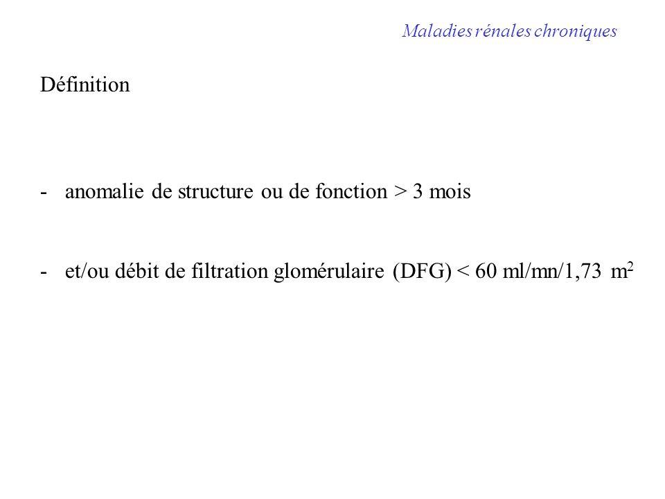 anomalie de structure ou de fonction > 3 mois
