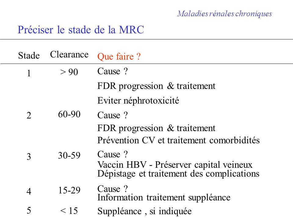 Préciser le stade de la MRC