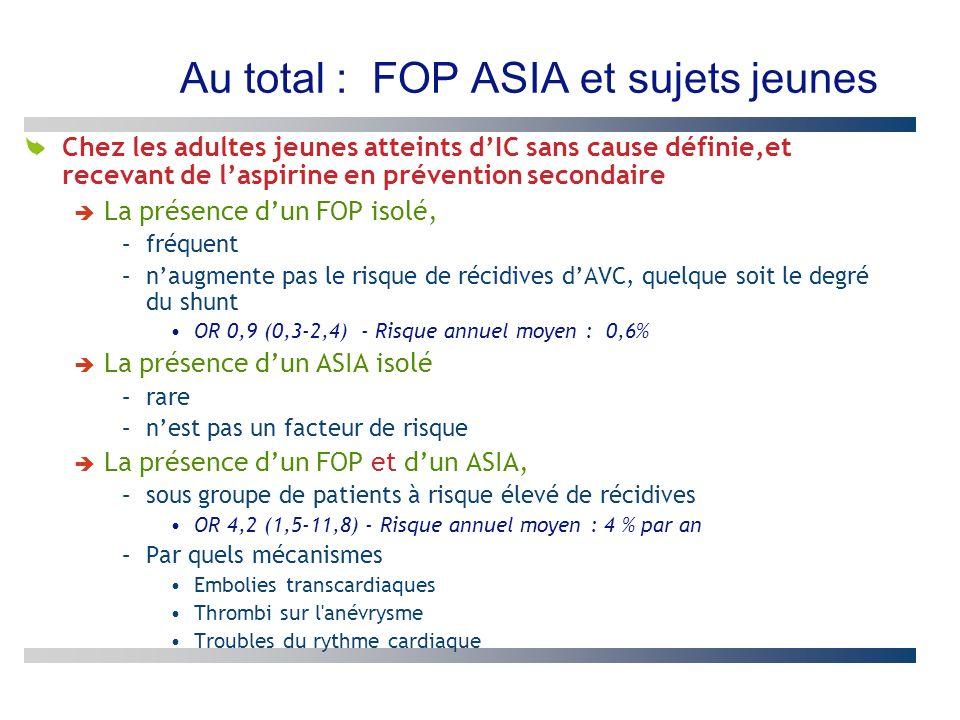 Au total : FOP ASIA et sujets jeunes