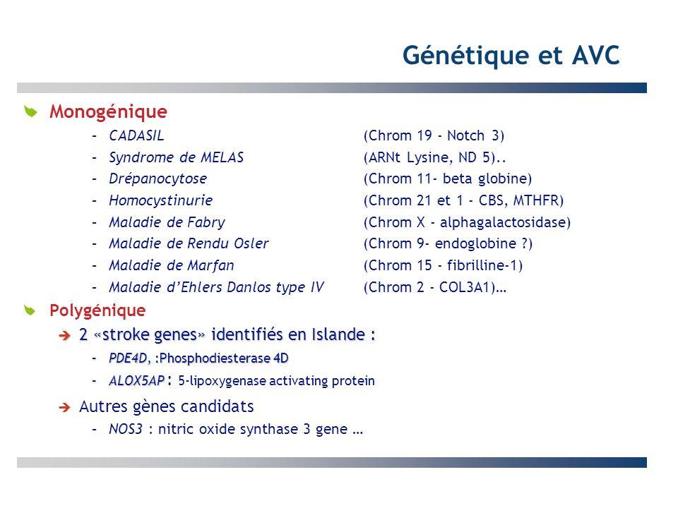 Génétique et AVC Monogénique Polygénique
