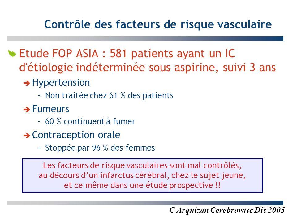 Contrôle des facteurs de risque vasculaire