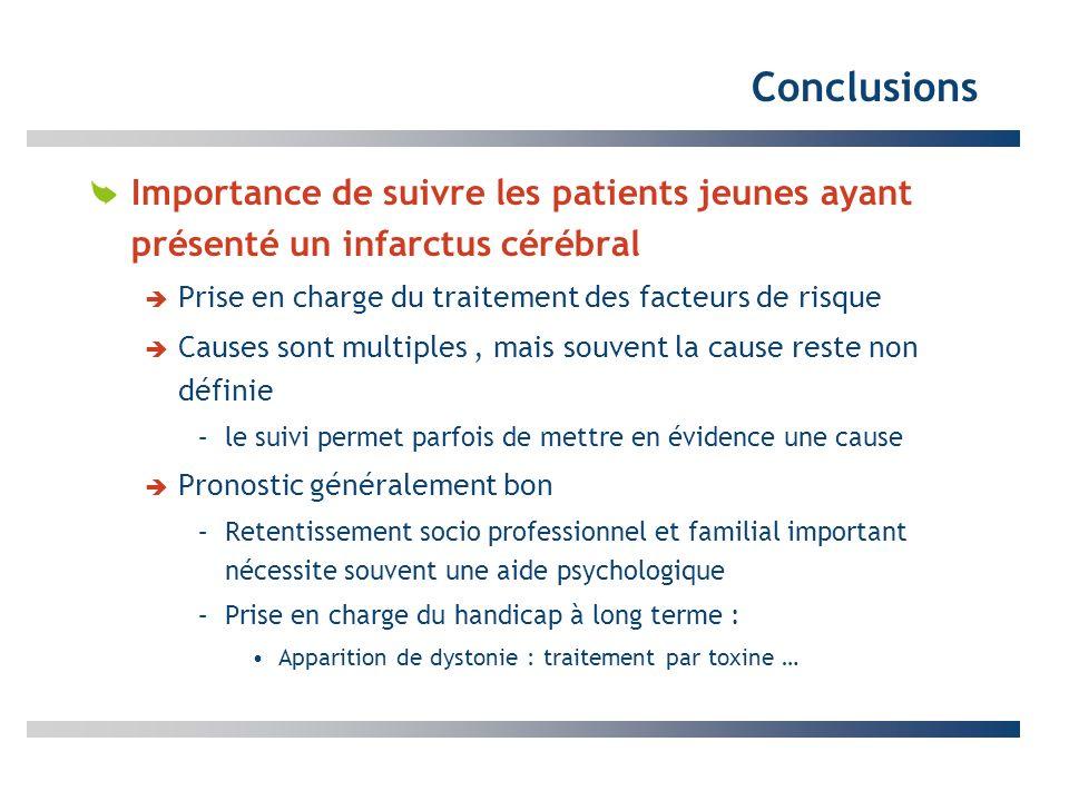 Conclusions Importance de suivre les patients jeunes ayant présenté un infarctus cérébral. Prise en charge du traitement des facteurs de risque.