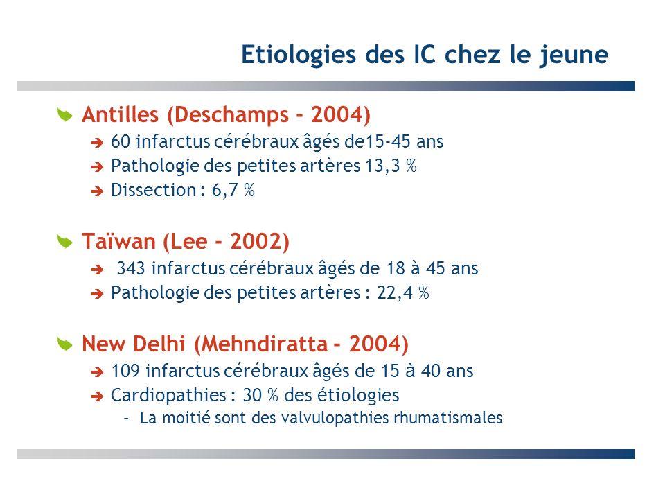 Etiologies des IC chez le jeune