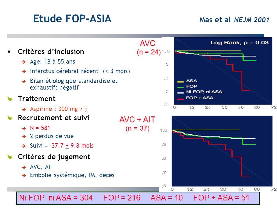 Etude FOP-ASIA Mas et al NEJM 2001