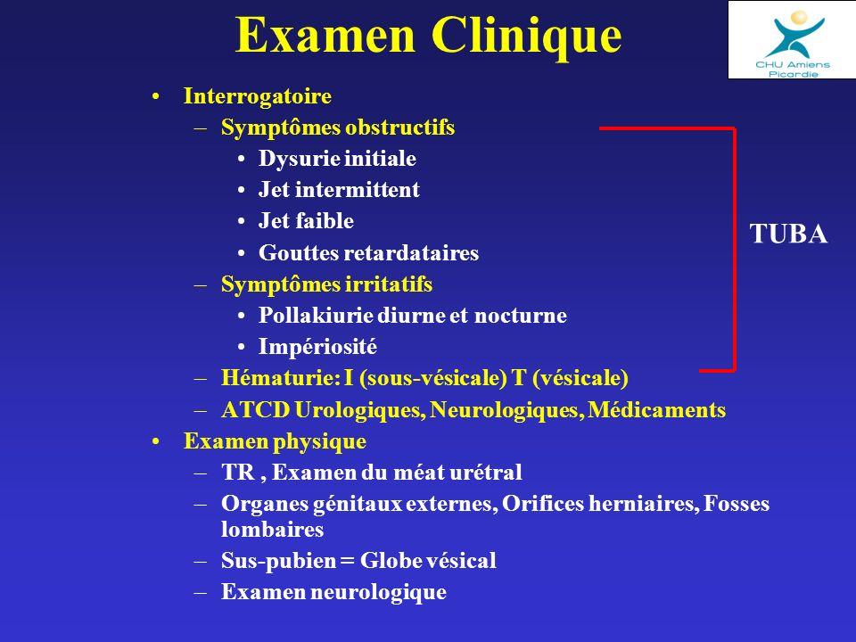 Examen Clinique TUBA Interrogatoire Symptômes obstructifs