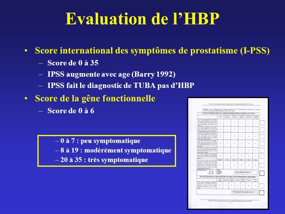 Evaluation de l'HBP Score international des symptômes de prostatisme (I-PSS) Score de 0 à 35. IPSS augmente avec age (Barry 1992)