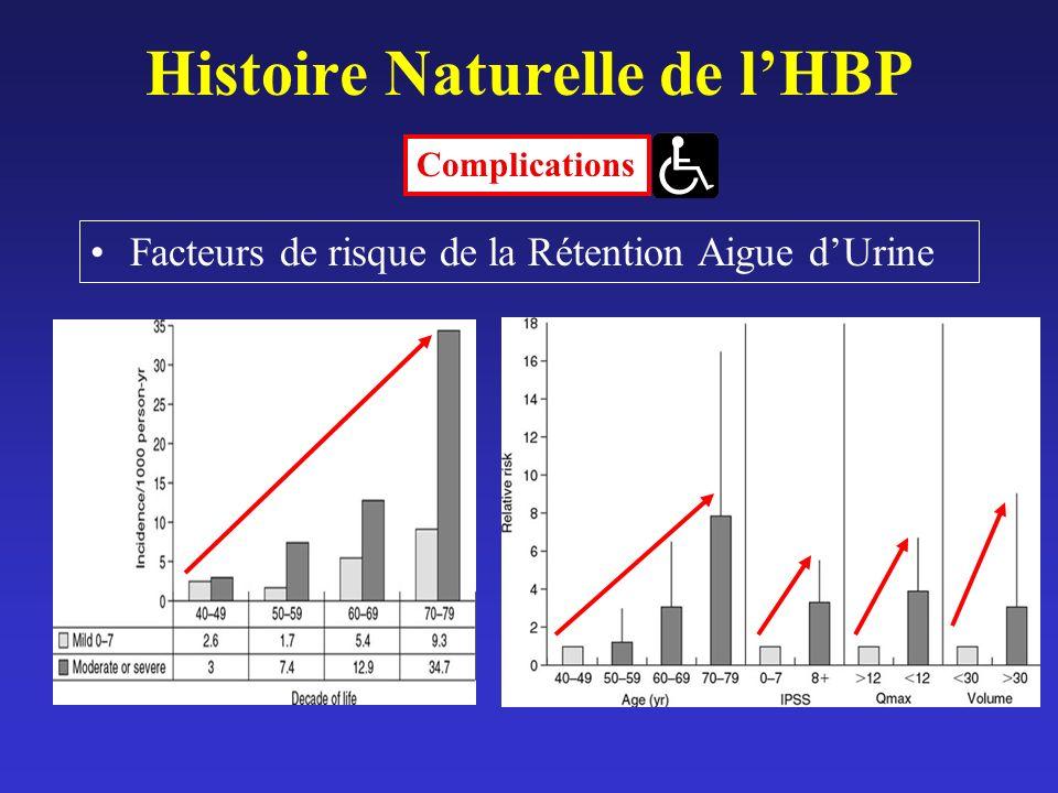 Histoire Naturelle de l'HBP