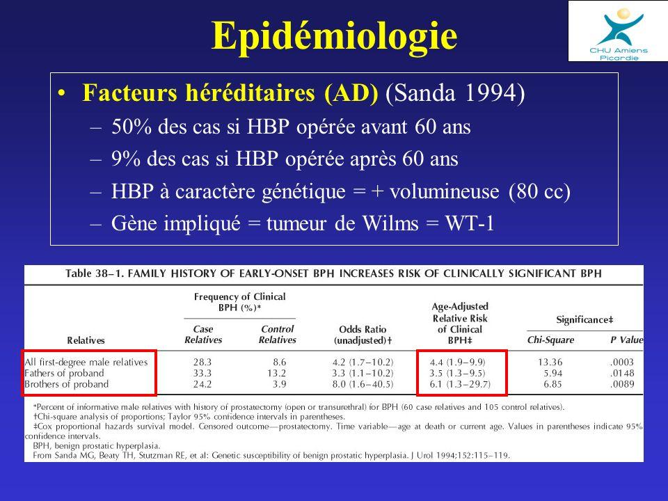 Epidémiologie Facteurs héréditaires (AD) (Sanda 1994)