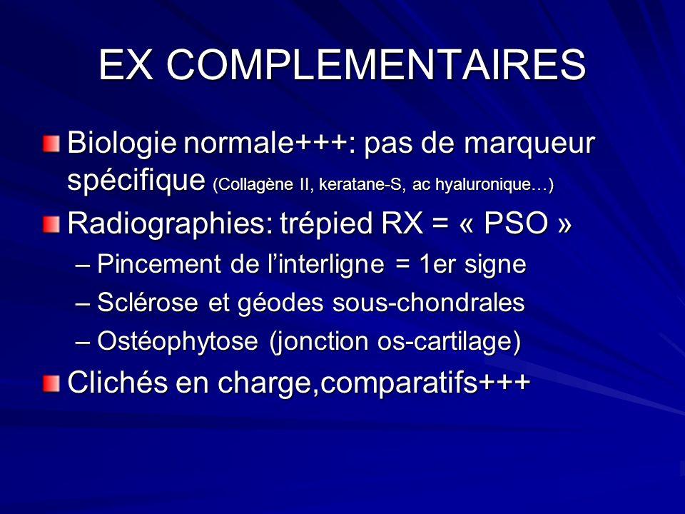 EX COMPLEMENTAIRESBiologie normale+++: pas de marqueur spécifique (Collagène II, keratane-S, ac hyaluronique…)