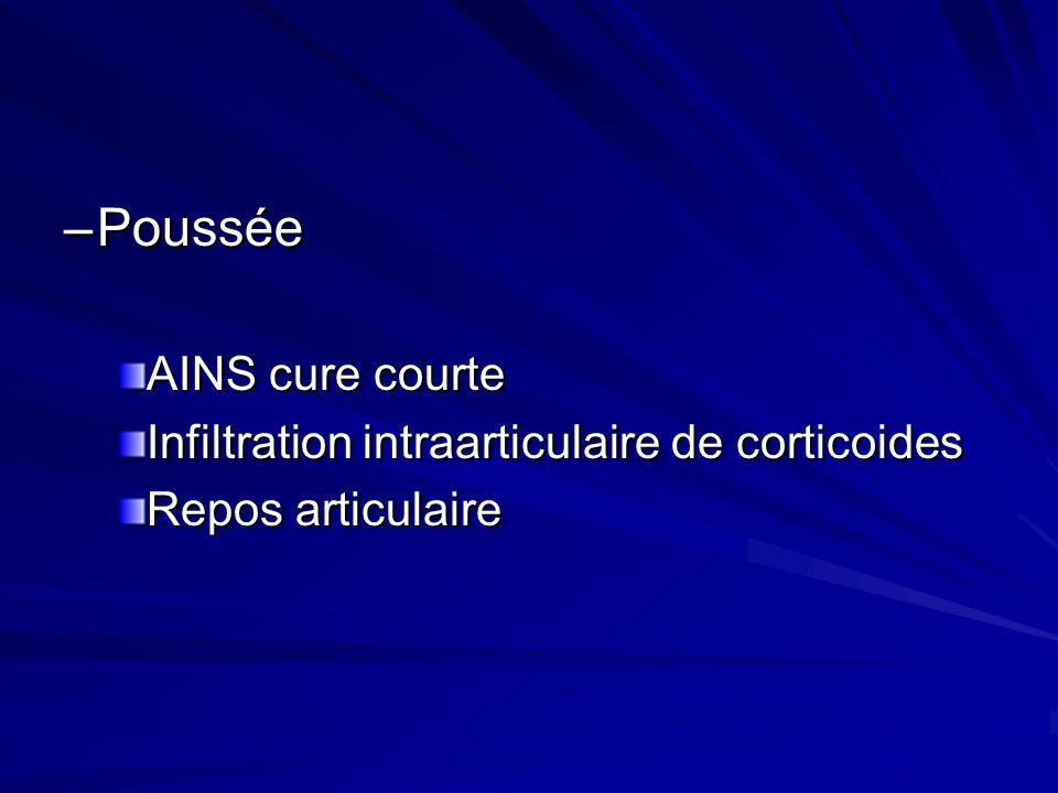 Poussée AINS cure courte Infiltration intraarticulaire de corticoides