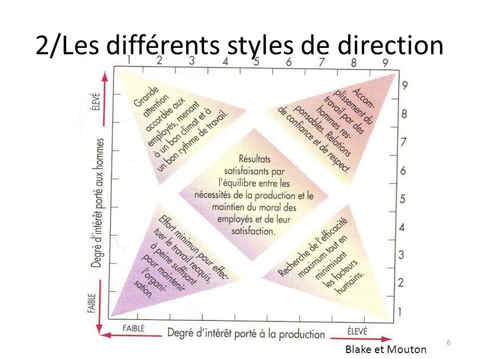 2/Les différents styles de direction