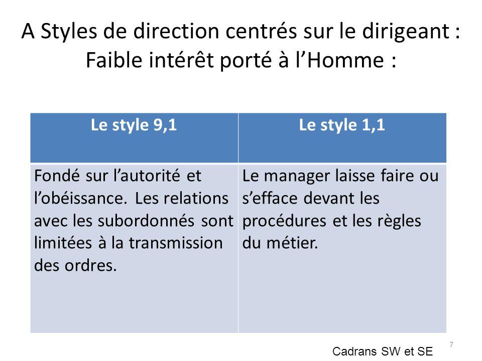 Diapo chap 2 Diversita des dirigeants et des styles de management