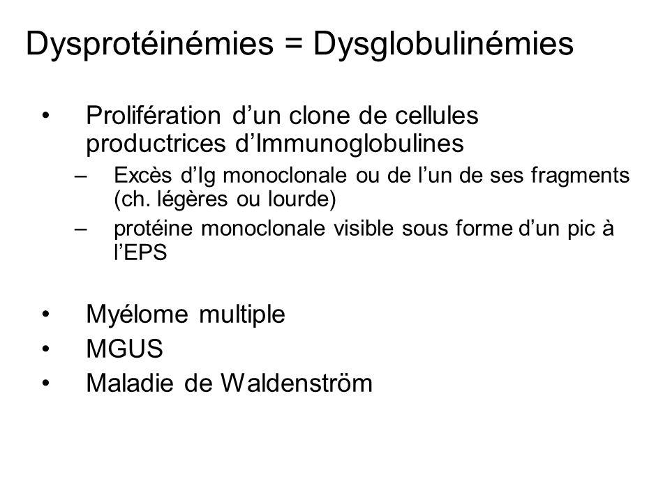 Dysprotéinémies = Dysglobulinémies