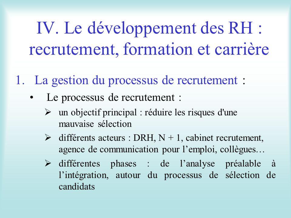 Iv le d veloppement des rh recrutement formation et - Cabinet de recrutement communication ...